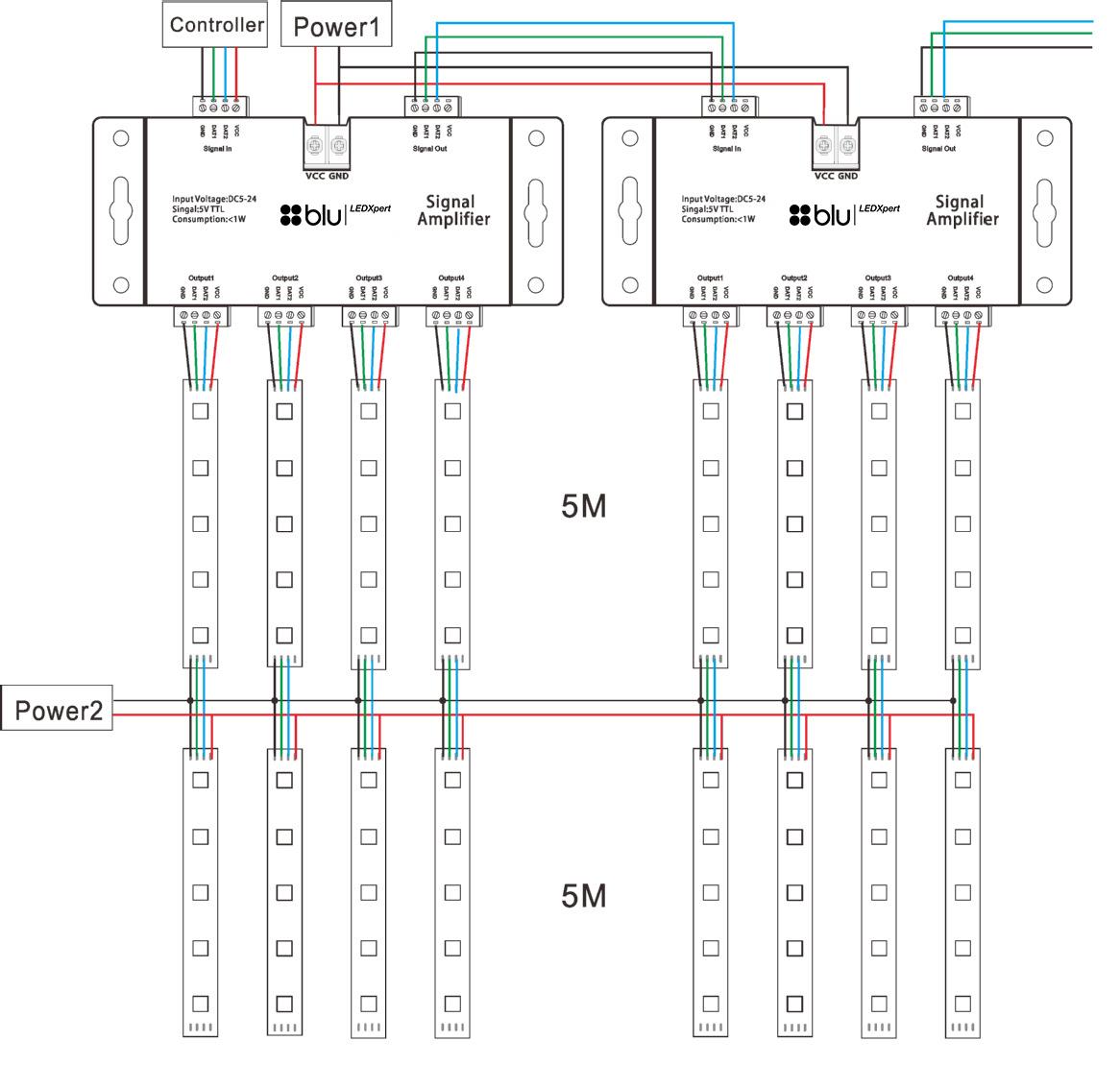 Cara Pasang SPI Amplifier & Spliiter