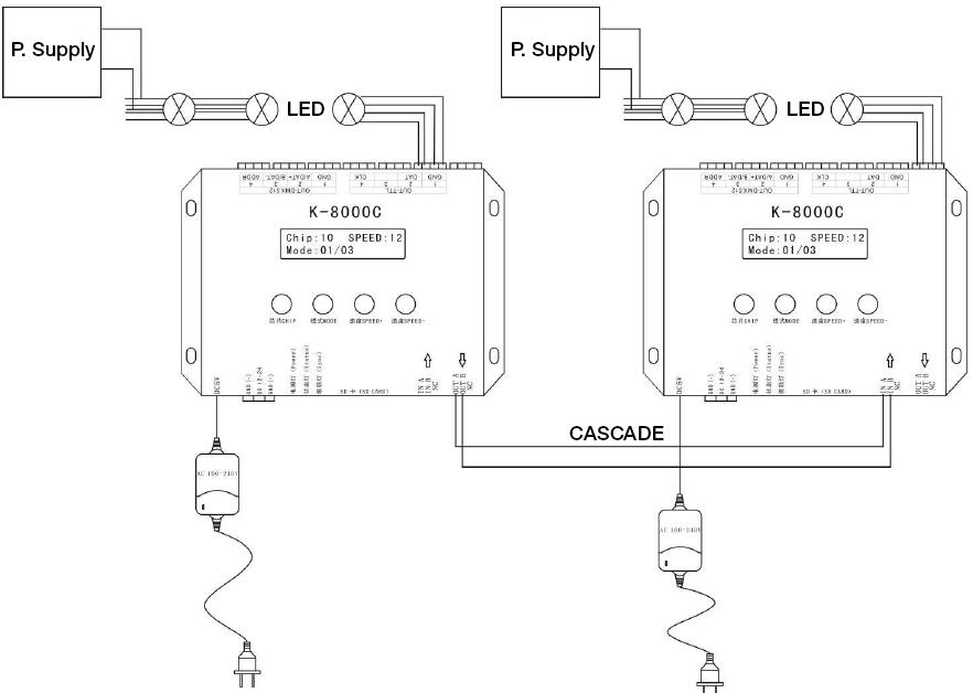 Cara pasang kontroler K8000C daisy chain cascade