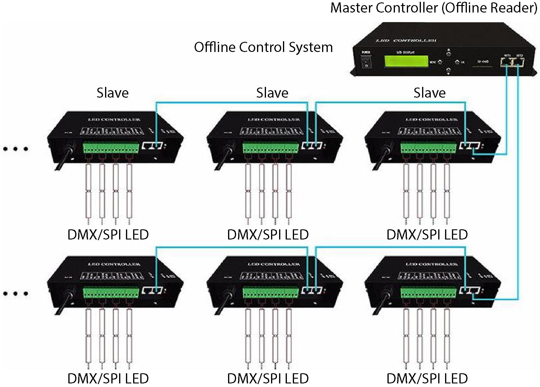 H802RA Offline Connection Diagram